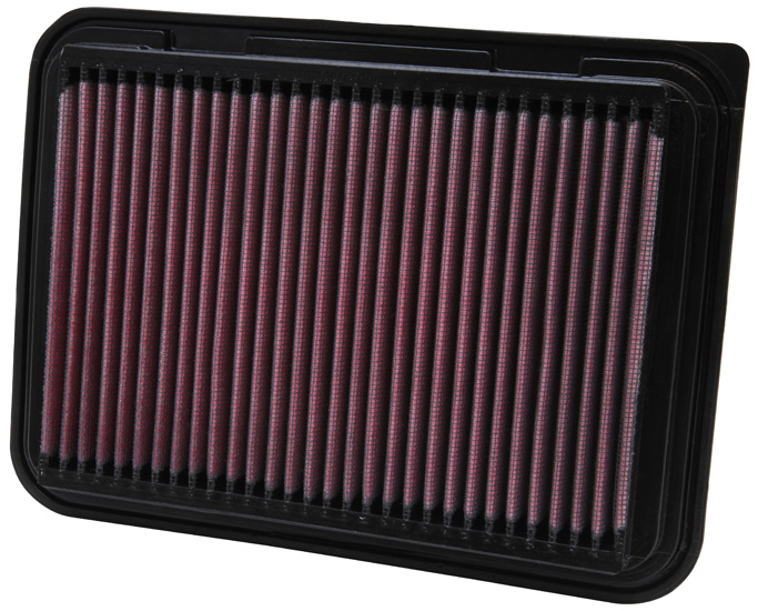 Kn 33 2360 Replacement Air Filter Replacement Filters