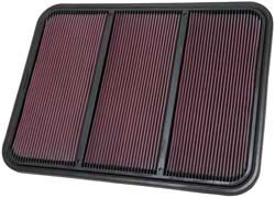 K&N High Performance Air Filter for Lola Spec Indy Racing League Cars