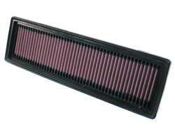 Air Filter for Peugeot 206, 307 and Citroen C4