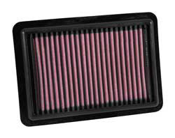 K&N reusable air filter for 2015-2016 Honda Fit models