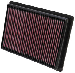 Replacement Air Filter for the 2012 to 2016 Polaris Ranger RZR 570