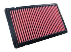 K&N 33-2816 replacement panel air filter