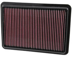K&N 33-5011 Replacement Air Filter for the Acura RLX