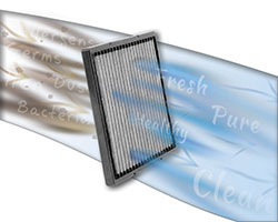 K&N cabin air filters cleans air as it enters the vehicle