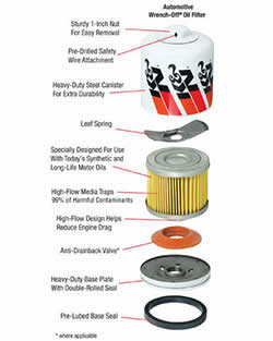 Cut away view of K&N Wrench-Off oil filter canister
