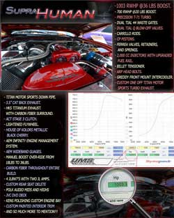Spec Sheet for Josh Nepa's Supra Human