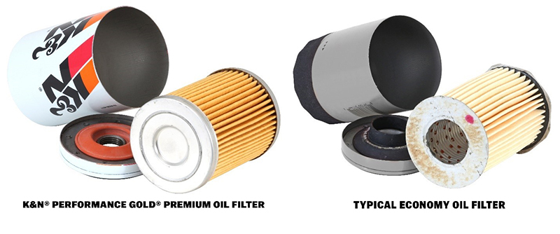 Filter comparison for oil filtering synthetic and conventional oil