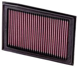 K&N's KA-2508 replacement air filter for the 2008-2016 Kawasaki EX250R Ninja 250
