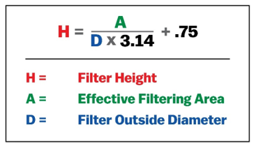 if you are sizing a round filter, use the following formula to determine  the height of the filter